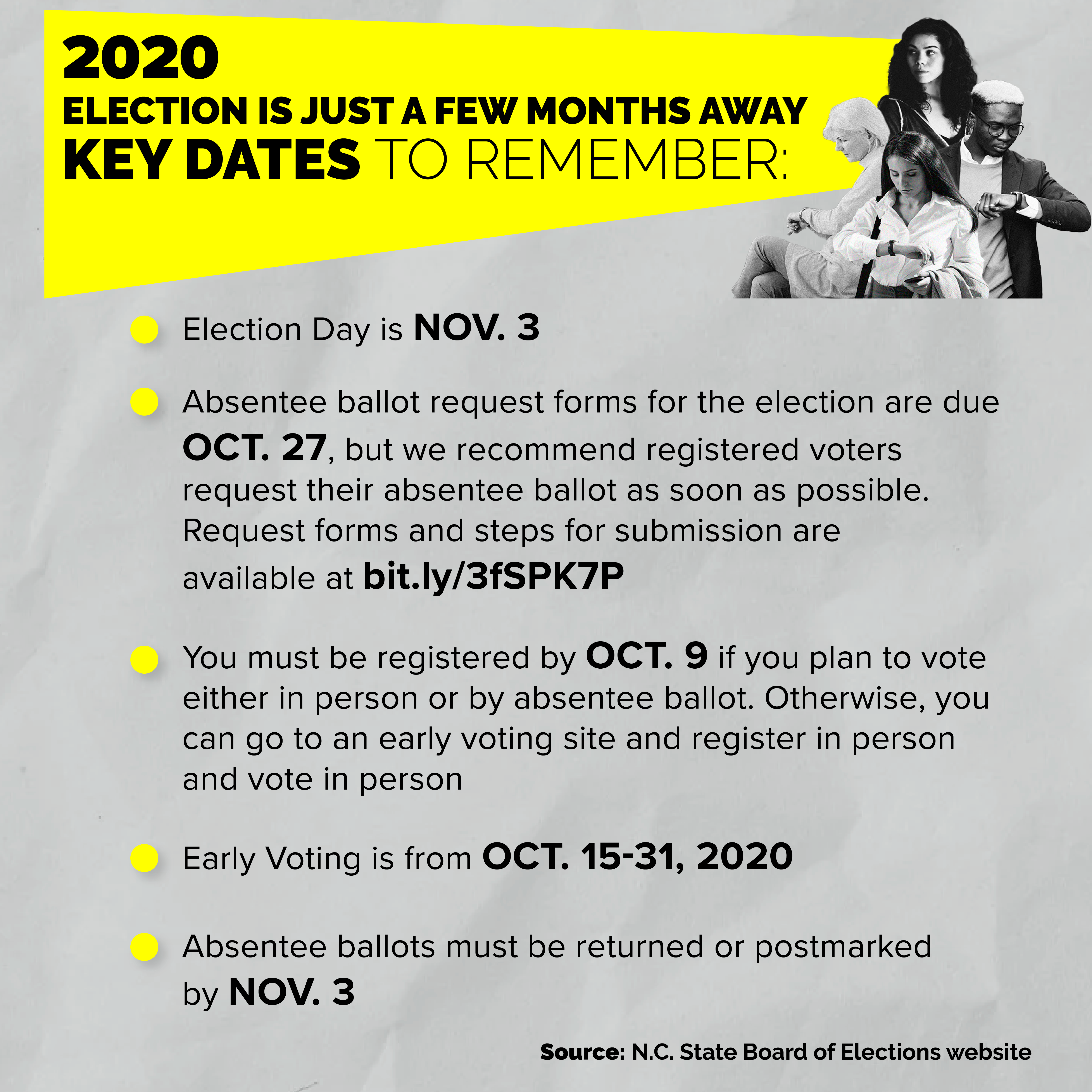 Early Voting for the 2020 General Election Begins October. 15